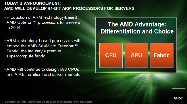 AMD is hoping that new ARM processors will help it in the low-power server market, but they won't stop making x86 server CPUs.