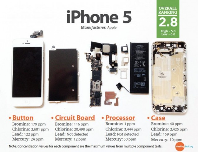 Chemical analysis: iPhone 5, 4S are Apple's greenest smartphones yet
