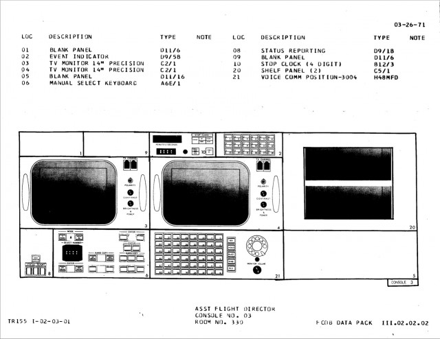 Assistant FLIGHT console diagram, Apollo configuration.