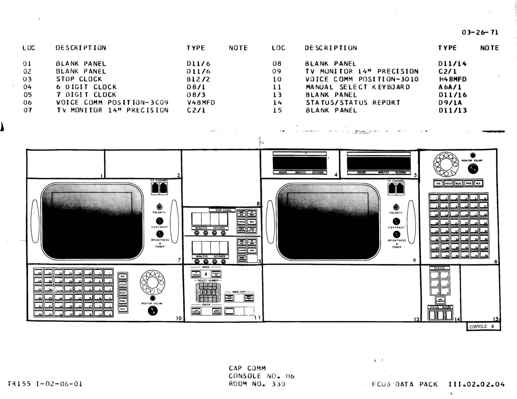 CAPCOM console diagram, Apollo configuration