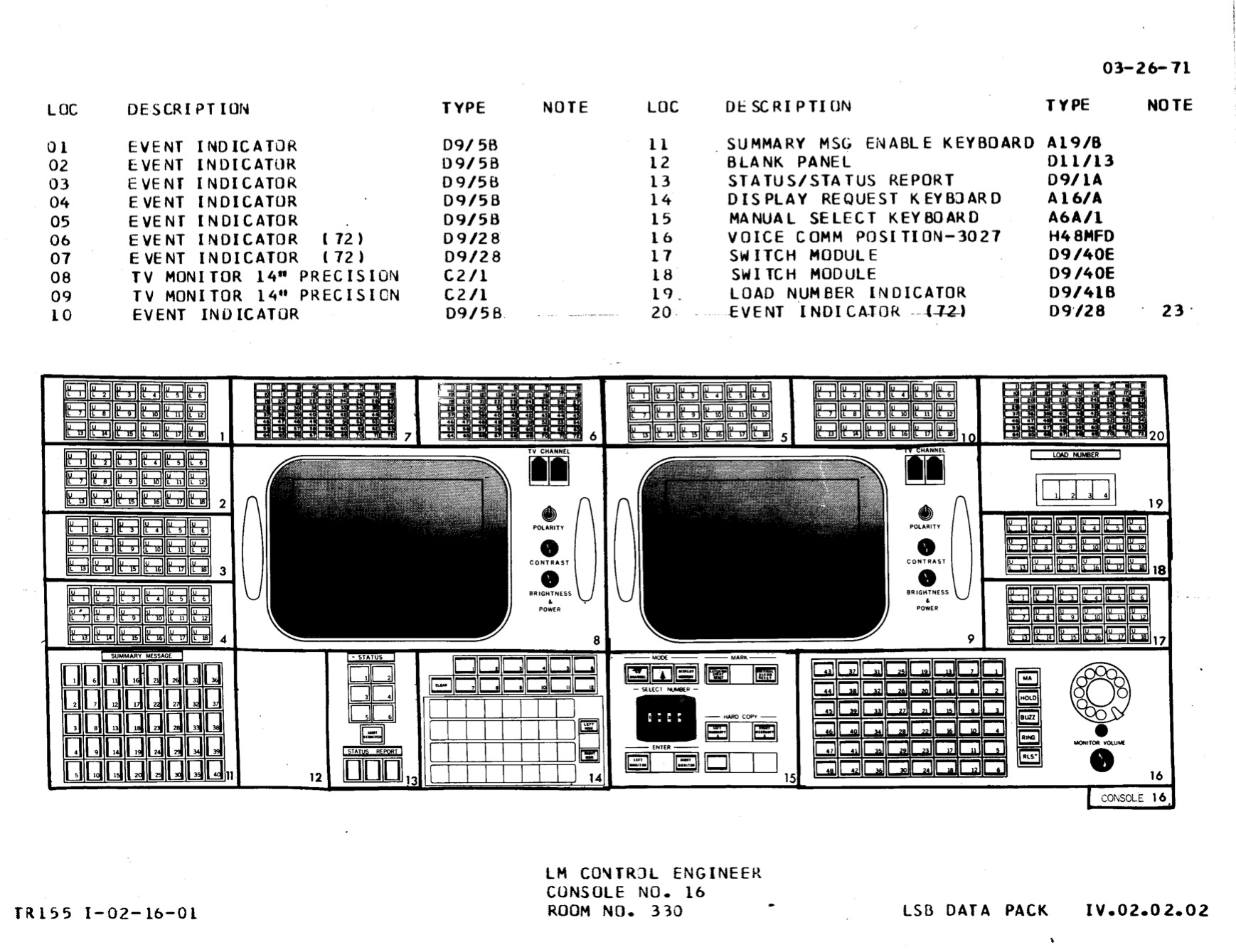 CONTROL console diagram, Apollo configuration