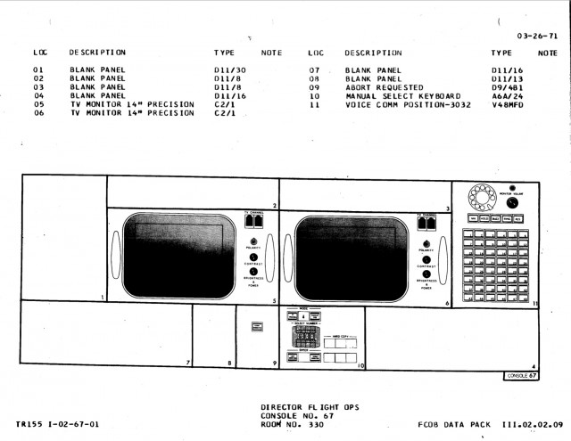 Flight operations director console diagram, Apollo configuration