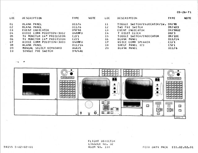 FLIGHT console diagram, Apollo configuration.