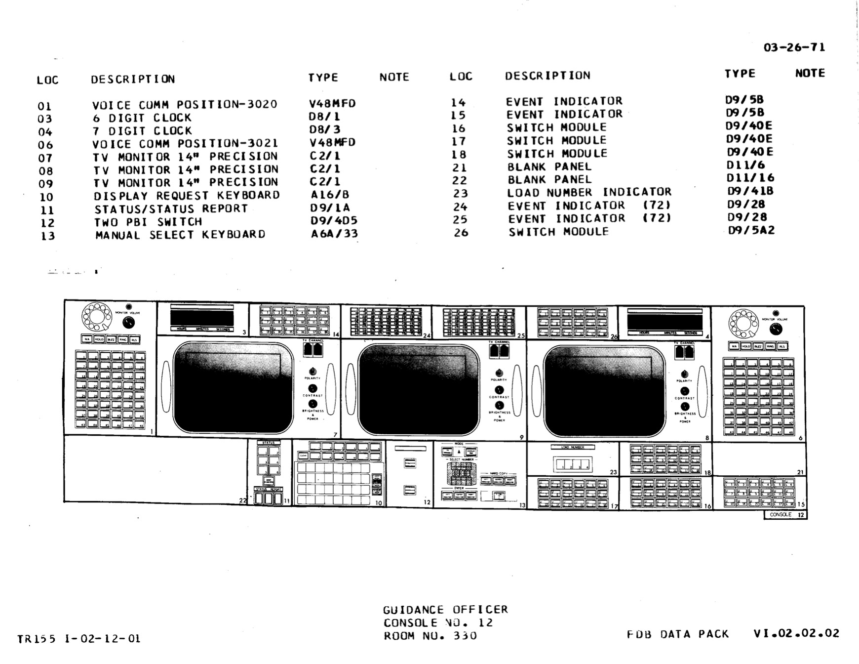GUIDO console diagram, Apollo configuration