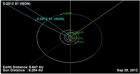 The comet's highly elliptical orbit will send it deep into the inner Solar System.