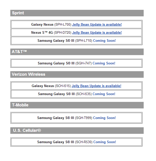 Galaxy S III will get its Jelly Bean update