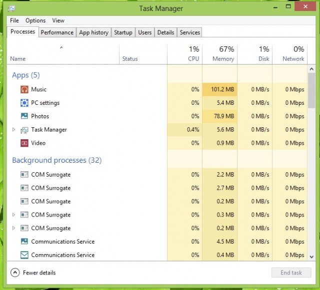 Speaking of tasks, Windows 8 features a new Task Manager that gives much more detailed views of what applications are stealing away your system's performance.