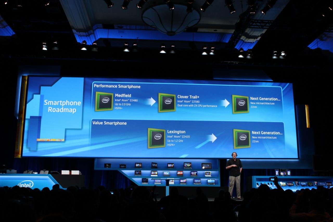 Intel's Atom roadmap for smartphones and tablets.