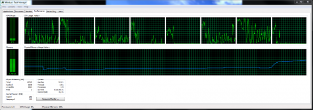 In case anyone was wondering, here's what it looks like when you boot up ten guest VMs all at once (the server was already running).