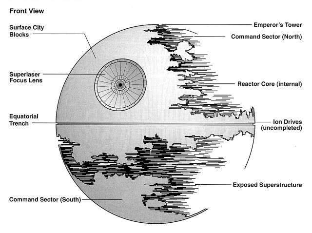 Death Star petition response is science communications done right