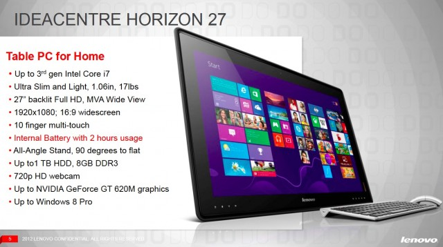 Lenovo's IdeaCentre Horizon 27