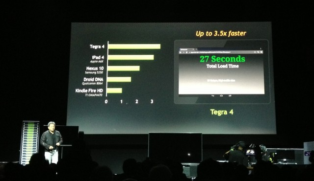 Nvidia's tests put the Tegra 4 ahead of all comers in page loading times.