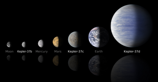 Exoplanets in the Kepler-37 system, compared with Solar System bodies. The smallest of the planets, Kepler-37b, is only slightly larger than the Moon, and noticeably smaller than Mercury.