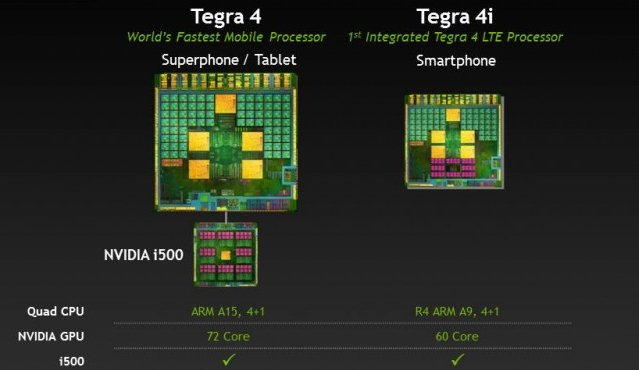 Tegra 4 and Tegra 4i—different chips for different markets.