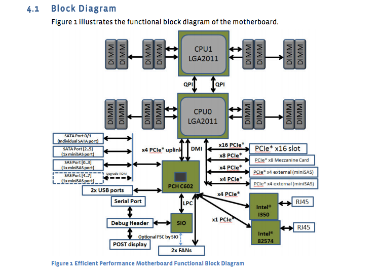 Facebook Windmill on Dell Laptop Motherboard Diagram