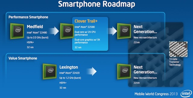 Clover Trail+ is the next stop on Intel's smartphone roadmap.