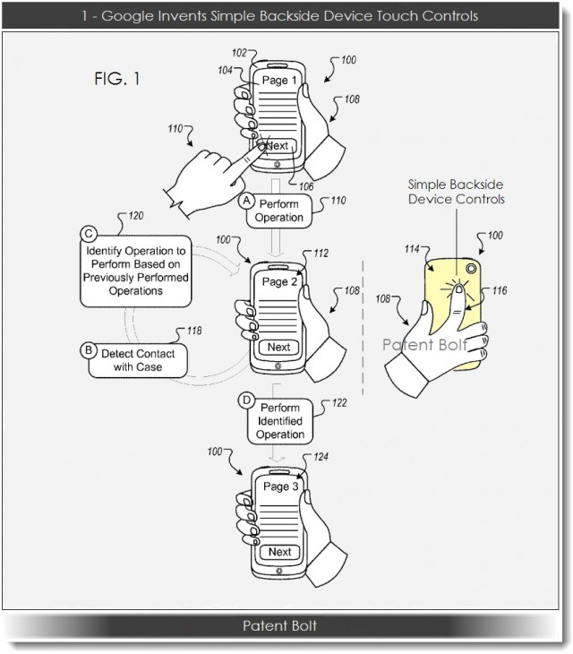 A rendering of the patent Google filed for backside controls on a handset.
