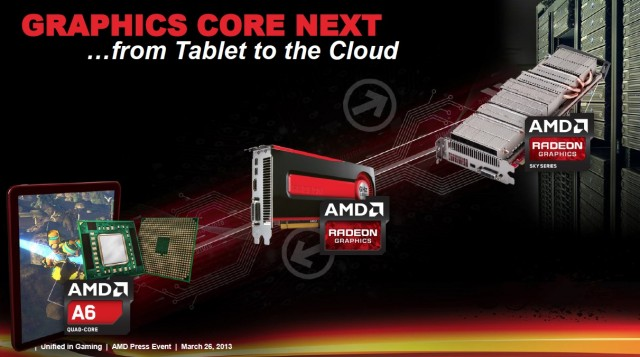 AMD already makes GPUs for tablet, desktops, laptops, and workstations. Next stop: the cloud.