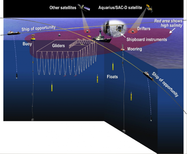 How salty is that seawater? Ask the Aquarius satellite ...