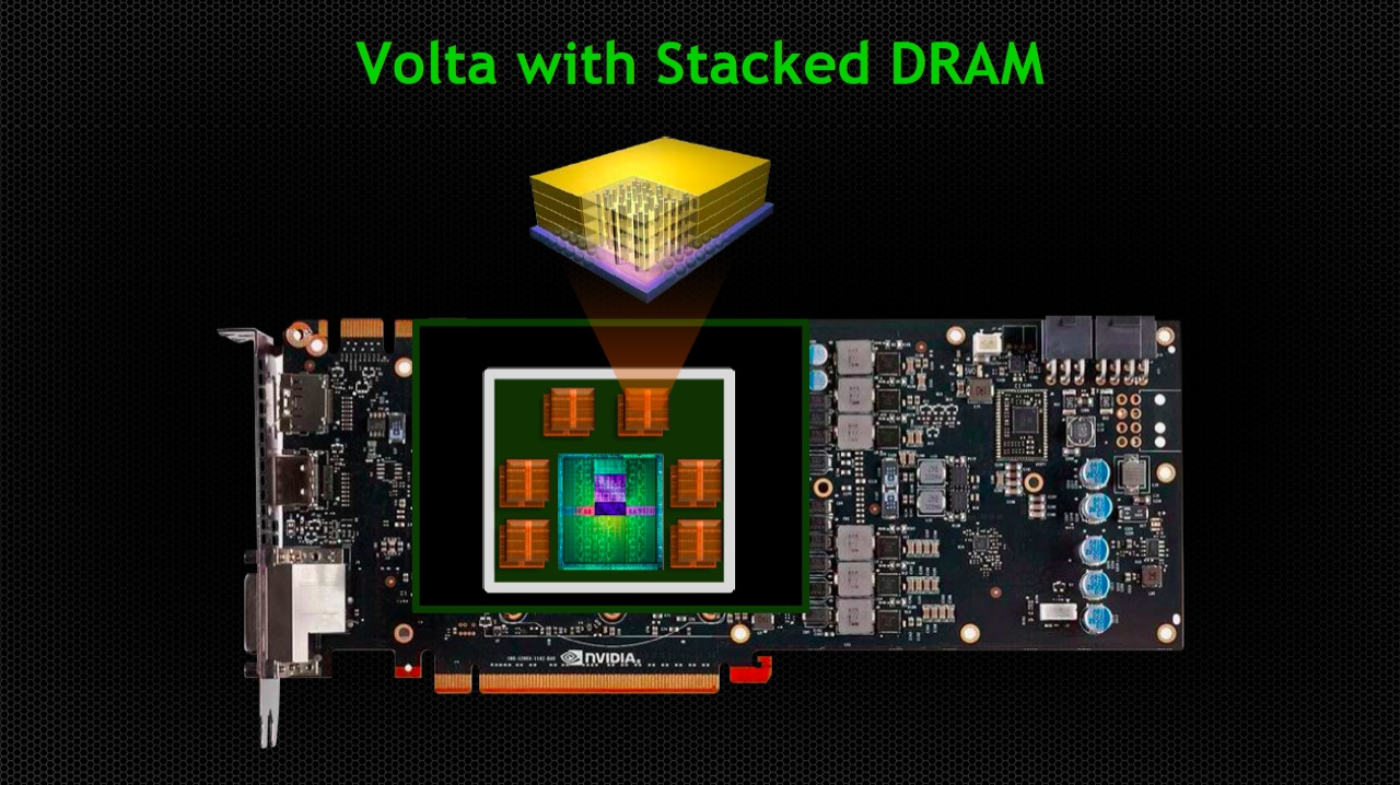 Nvidia's Volta stacks the graphics memory directly on top of the GPU to facilitate faster data transfers.