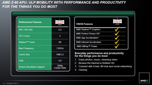 """AMD's """"Hondo"""" chip checks most of the important boxes, but not many tablet makers are using it."""