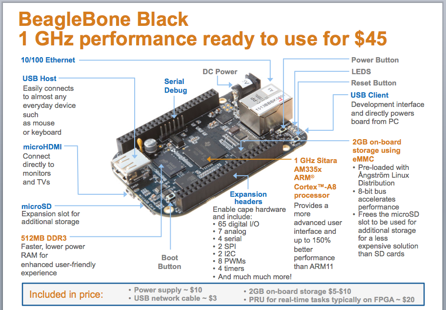 For Your Robot Building Needs 45 Beaglebone Linux Pc