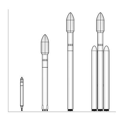 The Falcon series of rockets from SpaceX, with the Falcon Heavy at far right. The Falcon Heavy is set for its first demo flight this year.