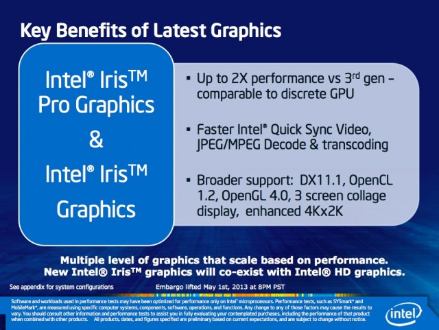 Intel is spilling the beans on Haswell's graphics chips today.