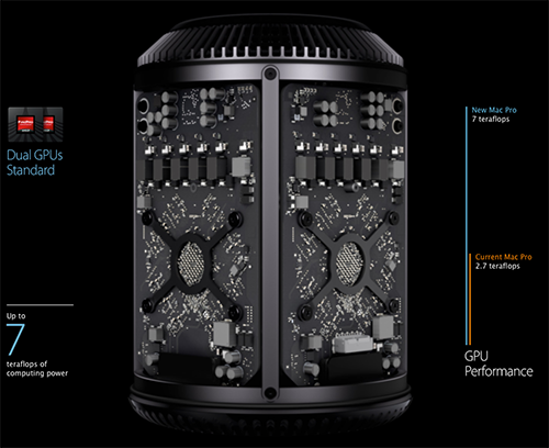 A critical look at the new Mac Pro   Ars Technica