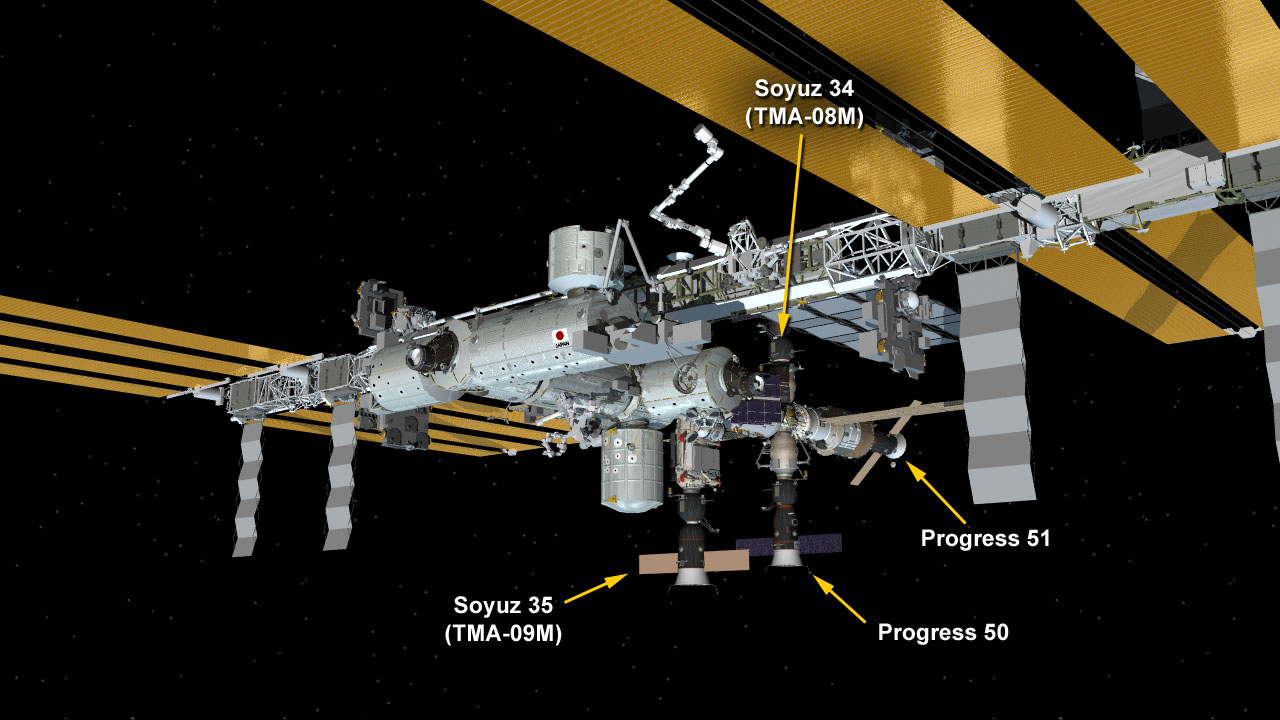 The International Space Station's configuration as of May 2013, showing the two docked Soyuz craft in which the crew would shelter in case of an emergency. Also called out are the two Progress resupply vehicles.