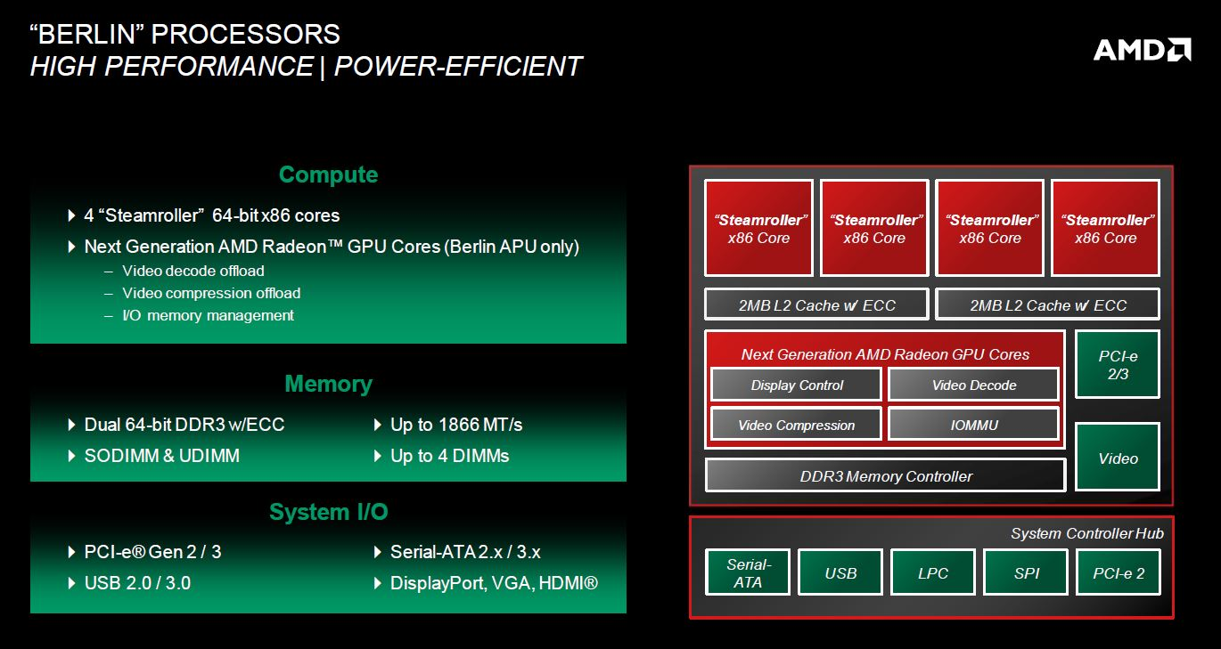 AMD announces its first 64-bit, 8- and 16-core, ARM-based server