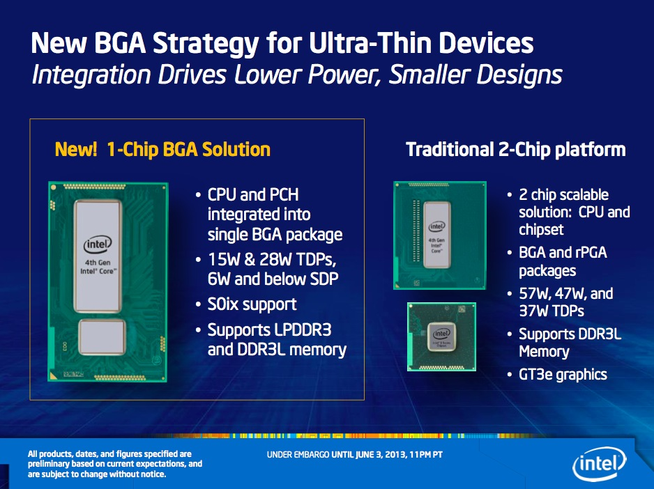 For low-power laptop parts, Intel is offering the CPU and chipset on the same package, which saves some space on the motherboard.