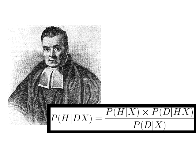 Nobody knows what the mathematician Rev. Thomas Bayes looked like, but this is the picture everyone uses. The equation is Bayes' theorem.