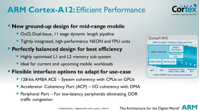 ARM's Cortex A12 looks to fill a gap between its A9 and A15 architectures, but other companies have already beaten it to the punch.