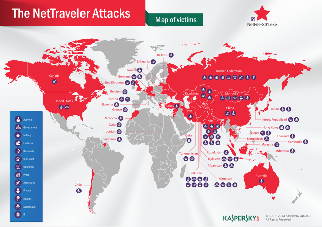 Espionage malware infects raft of governments, industries around the world