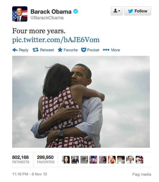 President Obama scored the most retweeted tweet ever.