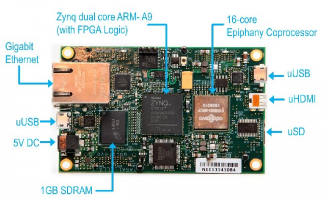 The board and its parts.