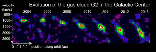 The gas cloud has been stretched out as it approaches the Milky Way's central black hole.
