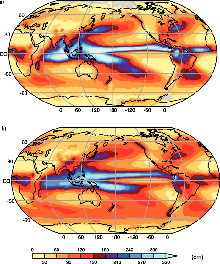 Why trust climate models? It's a matter of simple science