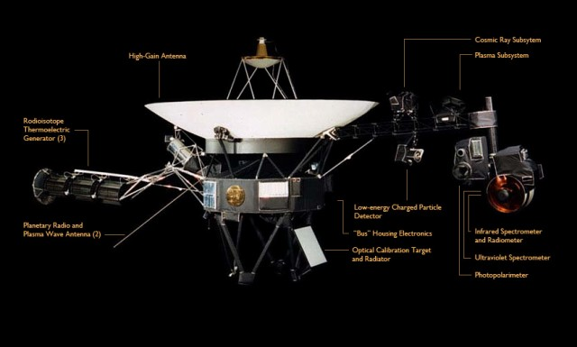 Most of Voyager's instruments have been shut down, but a few have continued to measure the environment in which it's traveling.