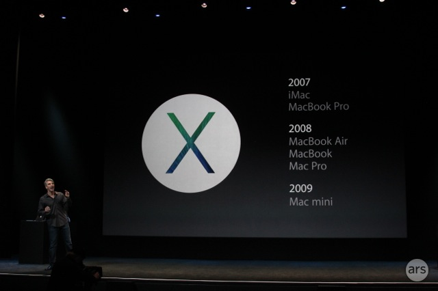 OS X Mavericks comes out today—and it's free
