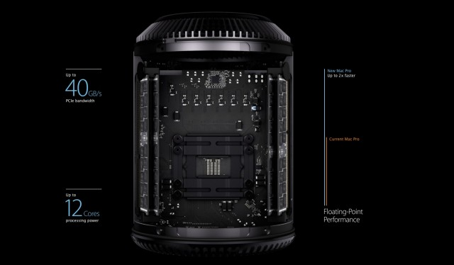 Tl;dr, Apple says the new Mac Pro is fast.