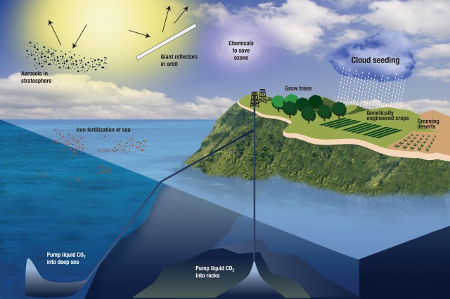Examples of geoengineering proposals.