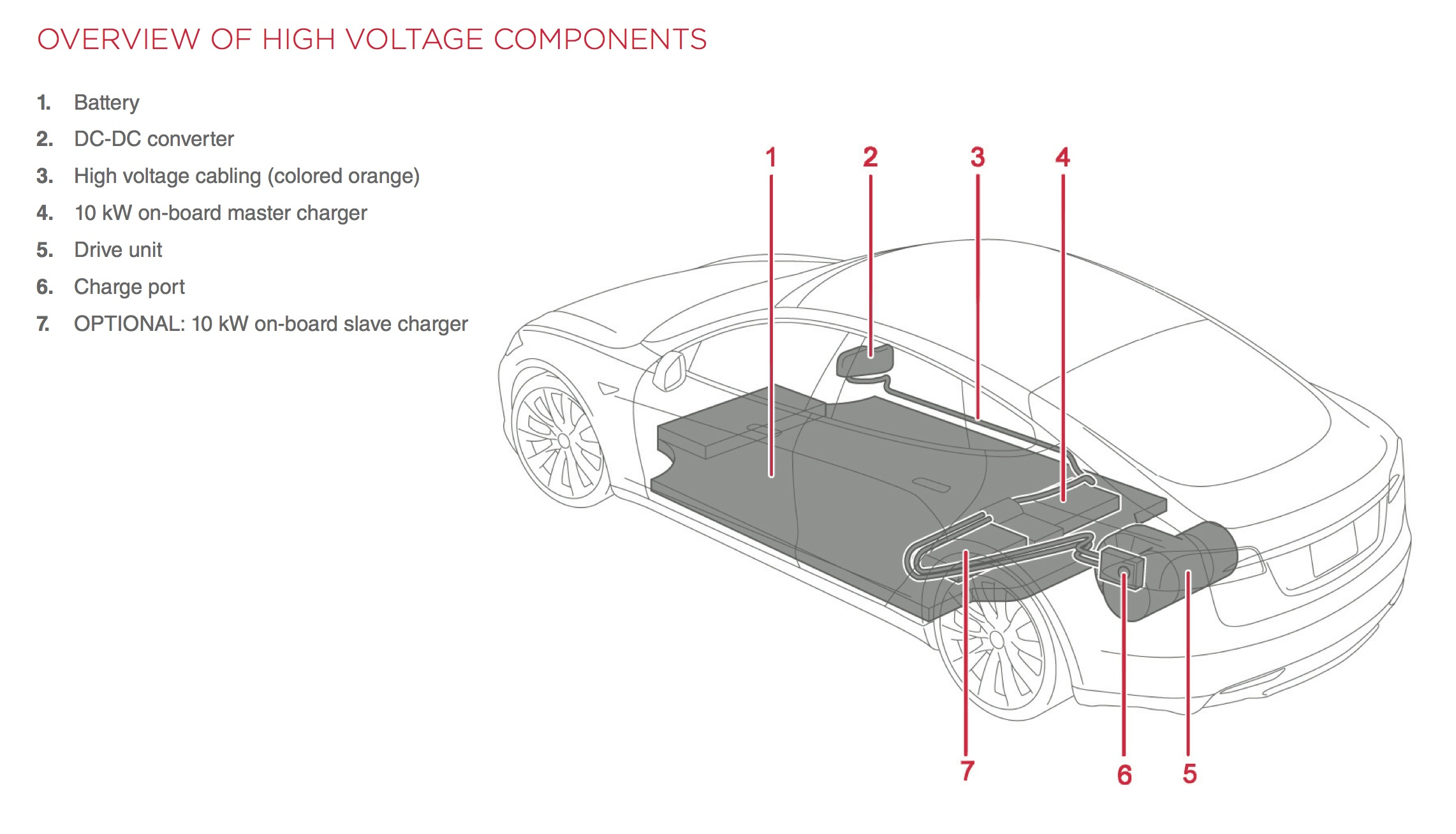 tesla model s car battery diagram
