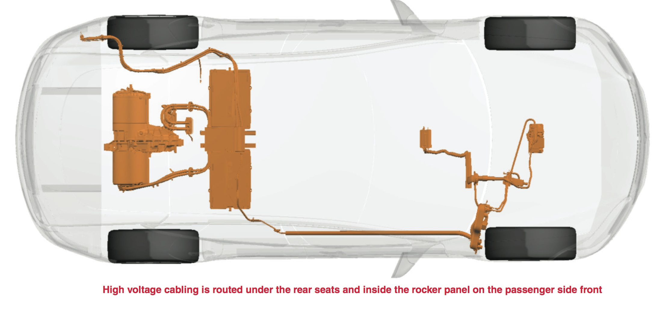 The rear engine is an extremely heavy component, and it hangs just aft of the rear wheels.