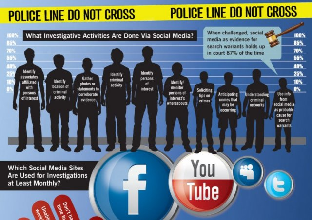 Staking out Twitter and Facebook, new service lets police
