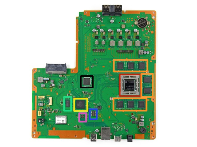 The PS4's motherboard. The CPU/GPU is outlined in red, with the RAM in orange.