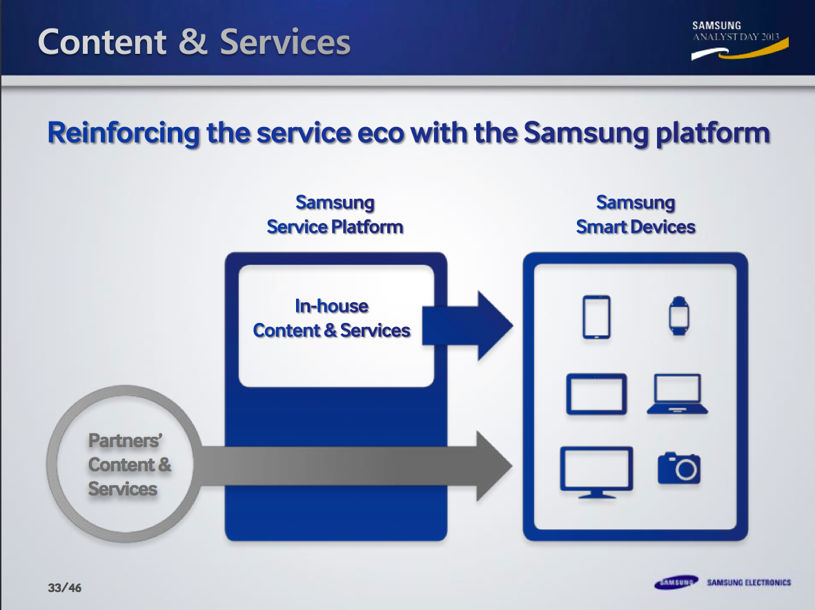 stp analysis of samsung mobile Stp analysis segmentation and targeting: entry level: (rs 1000-17nokia targeted the young generation who wanted to possess mobiles with the latest technologies such as a 5 mp camera000):nokia targeted decent people in this series.