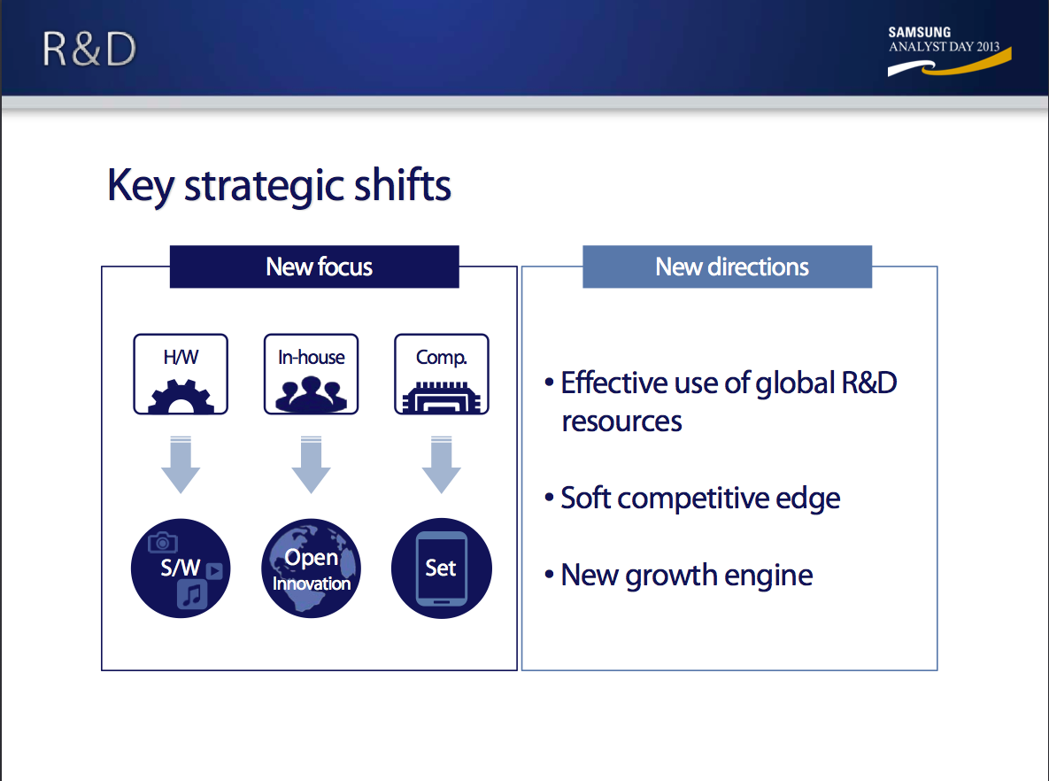 samsung corporation strategic analysis