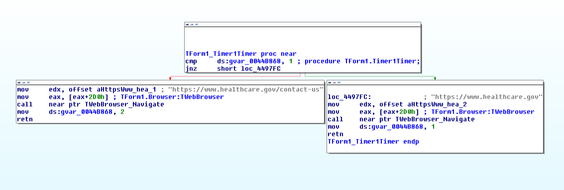 Denial-of-service tool targeting Healthcare gov site discovered